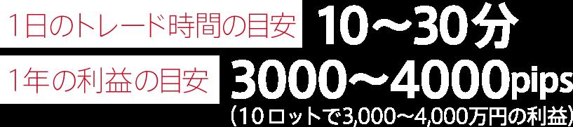 【Easy Trade FX】1日わずか20-30分で、5年連続で5000万円以上を稼ぎだす!【イージー・トレードFX(イートレFX)】